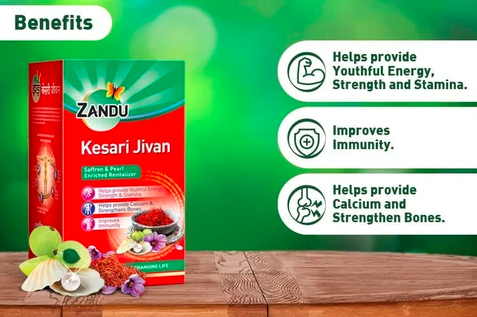zanducare products